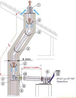трубы подсоединения унитазов к канализации