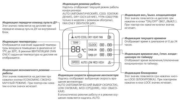 Кондиционер General Ar-je5 Инструкция К Пульту - фото 9