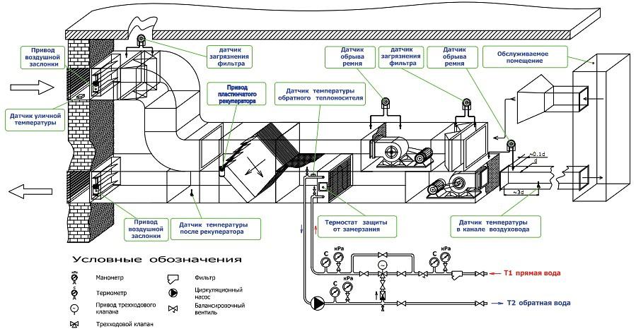Схема пассивного регулятора тембра