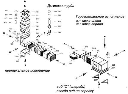 Схема сборки теплогенераторов