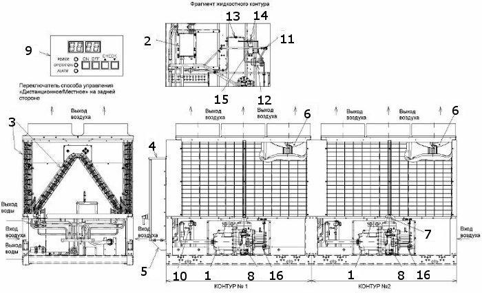 9. 5. 4. 3. 2. 1. Чиллер HITACHI с воздушным охлаждением конденсатора (Пример чиллера с 2 компрессорами).